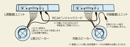 簡単な接続のみで2台(ステレオ)接続可能