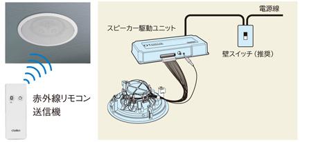 壁スイッチ、リモコンで手軽に操作